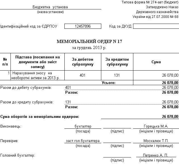 бланк меморіальний ордер 16 в бюджетних установах - фото 3