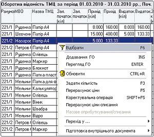 Бланк звітності карптка аналітичного обліку капітальних видатків в екселі